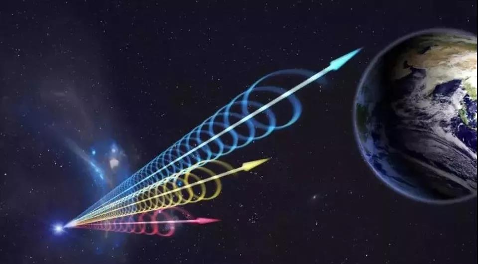 视觉光影 | 感受十五亿光年外的信号!